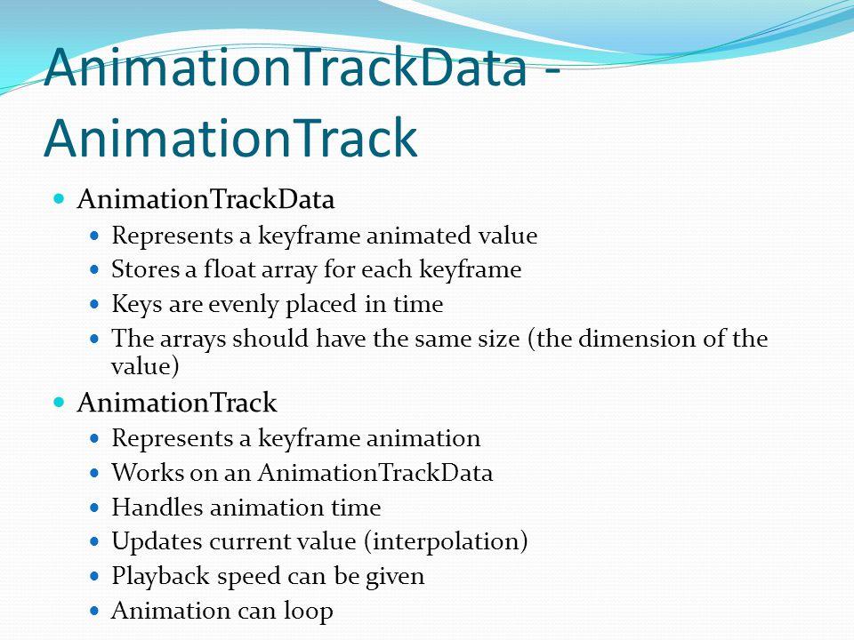 AnimationTrack example float keys[][] = {{-1,0},{1,0},{-1,0}}; AnimationTrackData atd = new AnimationTrackData(2); atd.addKeyframe(keys[0]); atd.addKeyframe(keys[1]); atd.addKeyframe(keys[2]); AnimationTrack animTrack = new AnimationTrack(atd); animTrack.setUseLinearInterpolation(true); animTrack.
