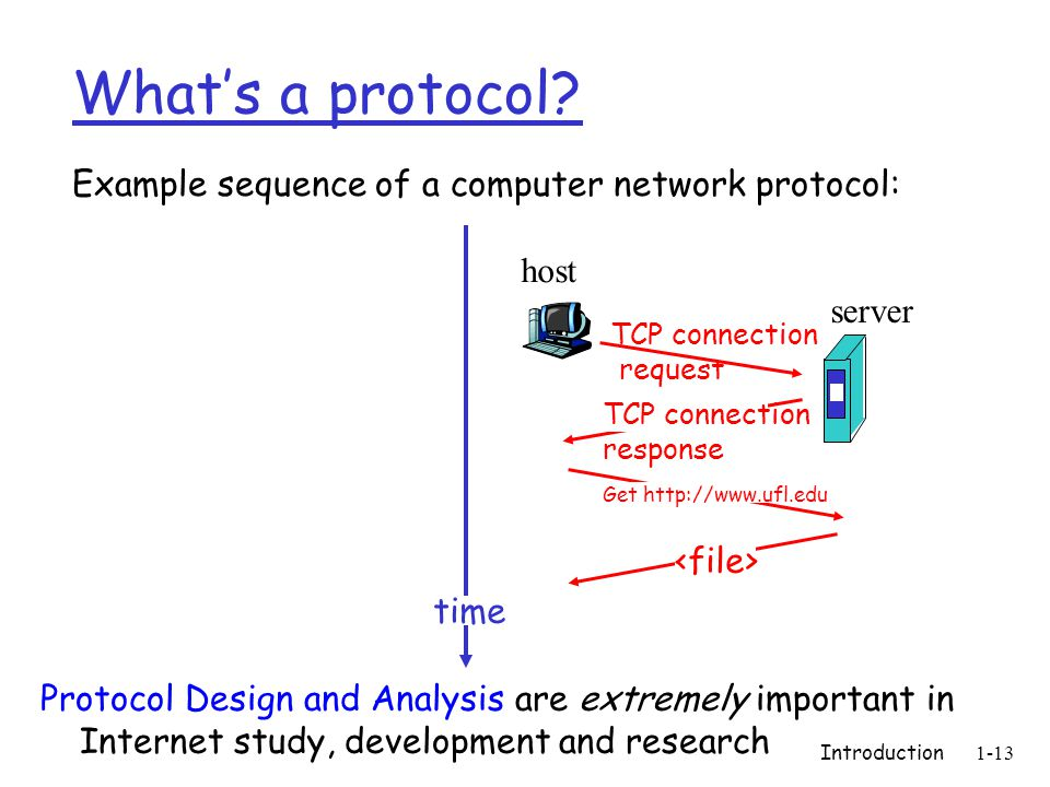 Introduction1-13 What's a protocol.