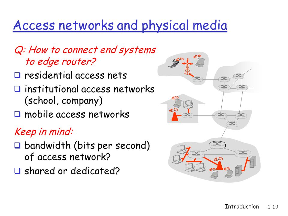 Introduction1-19 Access networks and physical media Q: How to connect end systems to edge router.