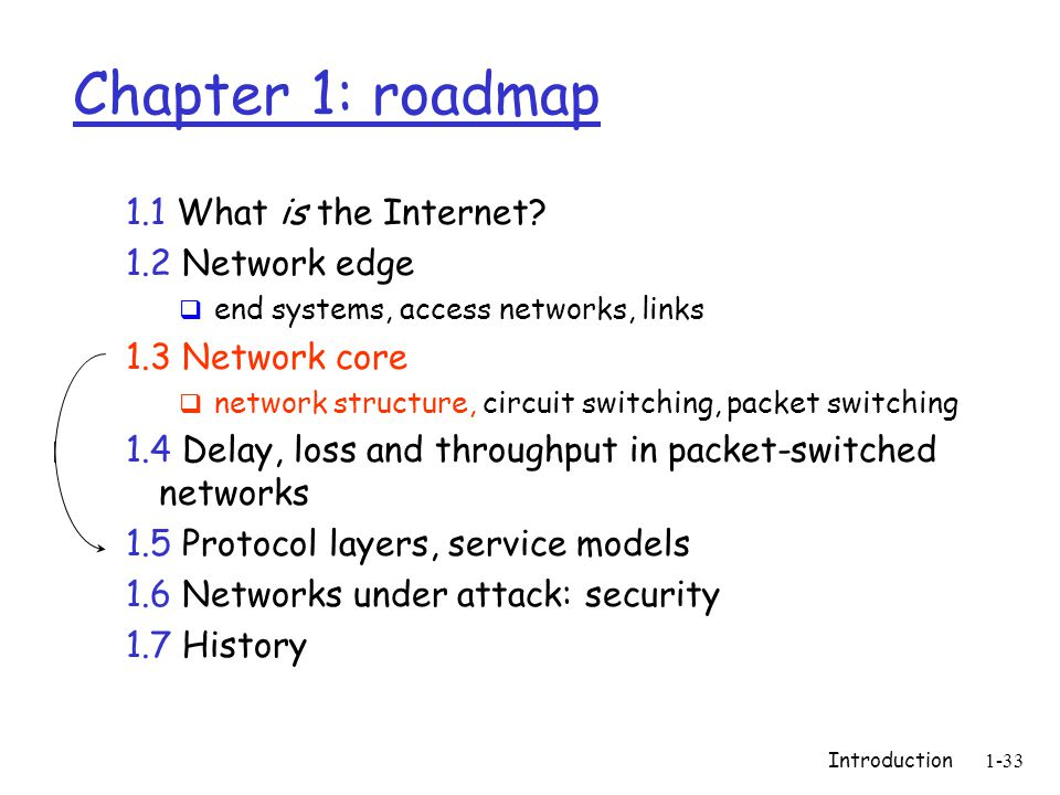 Introduction1-33 Chapter 1: roadmap 1.1 What is the Internet.