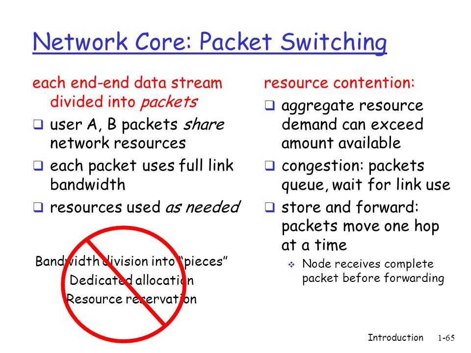 Introduction1-65 Network Core: Packet Switching each end-end data stream divided into packets  user A, B packets share network resources  each packet uses full link bandwidth  resources used as needed resource contention:  aggregate resource demand can exceed amount available  congestion: packets queue, wait for link use  store and forward: packets move one hop at a time  Node receives complete packet before forwarding Bandwidth division into pieces Dedicated allocation Resource reservation