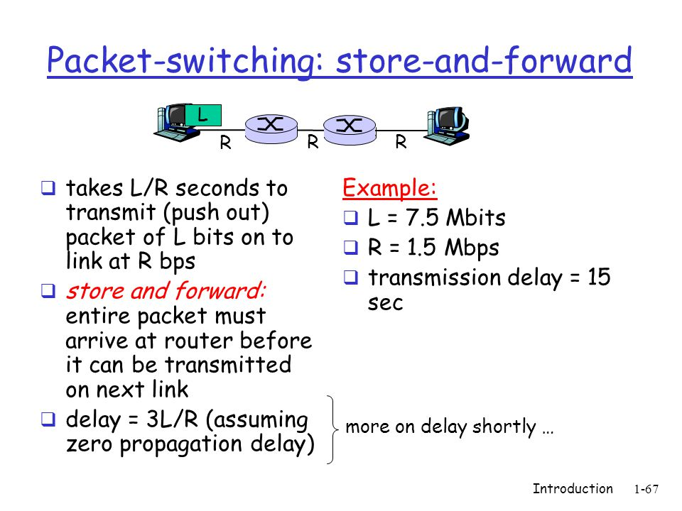Introduction1-67 Packet-switching: store-and-forward  takes L/R seconds to transmit (push out) packet of L bits on to link at R bps  store and forward: entire packet must arrive at router before it can be transmitted on next link  delay = 3L/R (assuming zero propagation delay) Example:  L = 7.5 Mbits  R = 1.5 Mbps  transmission delay = 15 sec R R R L more on delay shortly …