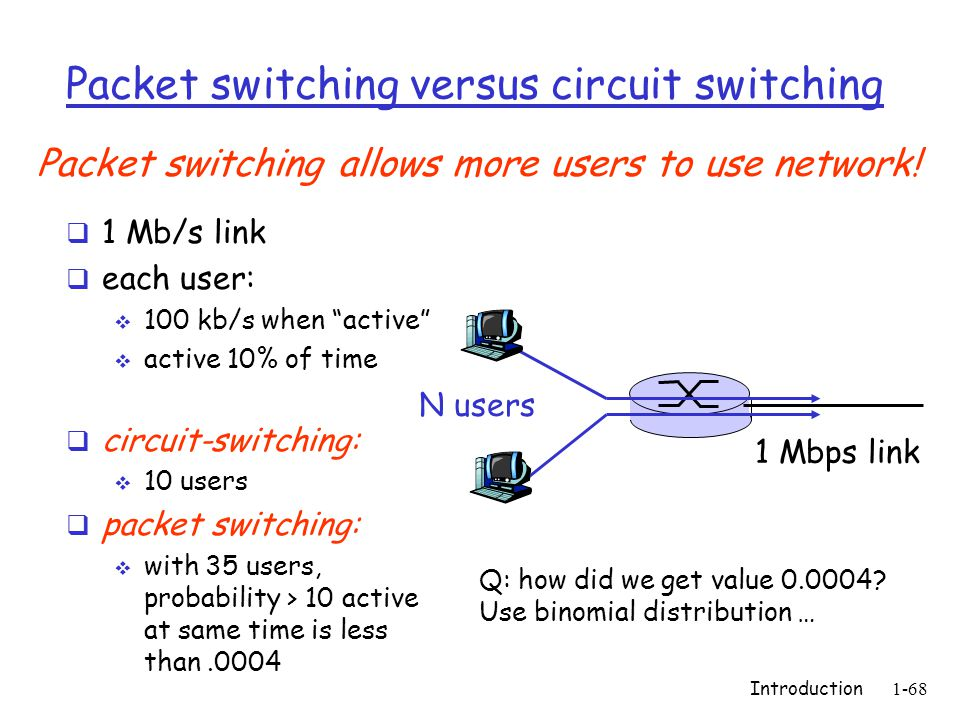 Introduction1-68 Packet switching versus circuit switching  1 Mb/s link  each user:  100 kb/s when active  active 10% of time  circuit-switching:  10 users  packet switching:  with 35 users, probability > 10 active at same time is less than.0004 Packet switching allows more users to use network.