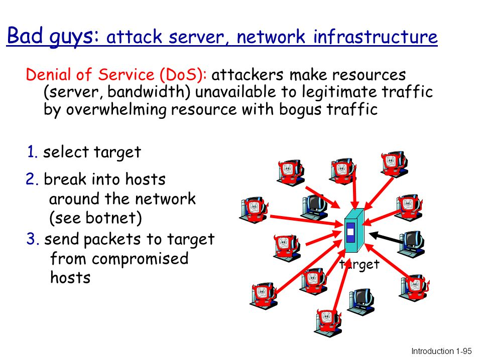 Denial of Service (DoS): attackers make resources (server, bandwidth) unavailable to legitimate traffic by overwhelming resource with bogus traffic 1.