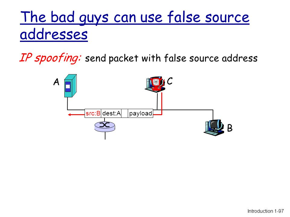 The bad guys can use false source addresses IP spoofing: send packet with false source address A B C src:B dest:A payload Introduction 1-97
