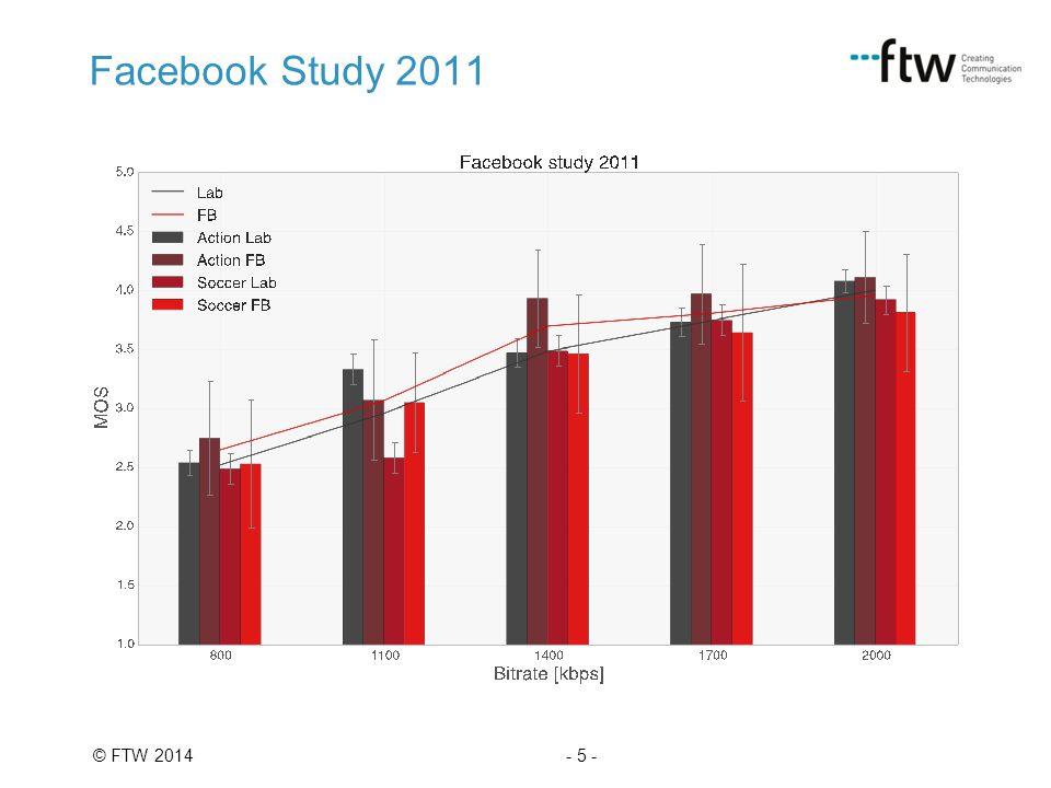 - 5 -© FTW 2014 Facebook Study 2011