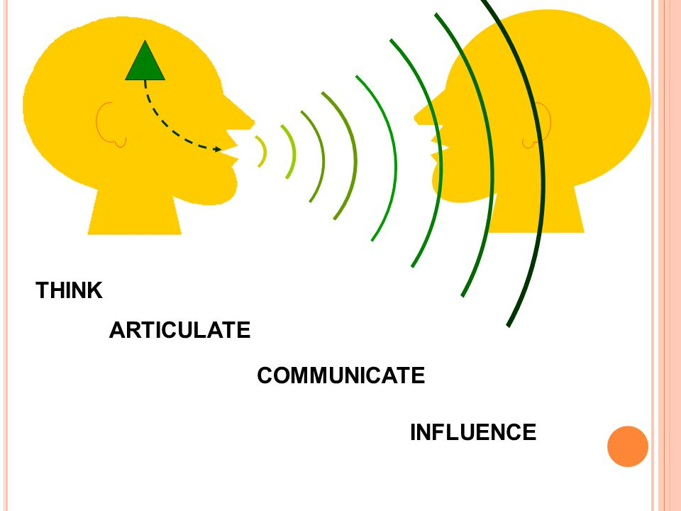 THINK ARTICULATE INFLUENCE COMMUNICATE