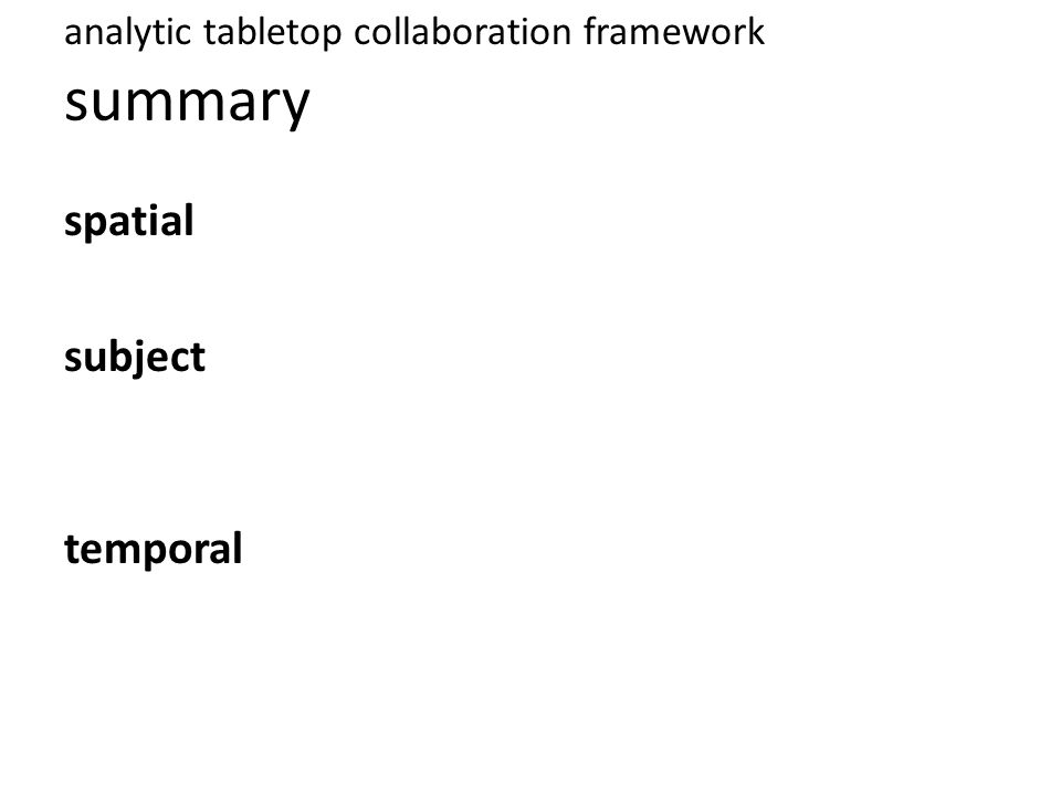 summary spatial subject …………………………………… ….. temporal analytic tabletop collaboration framework