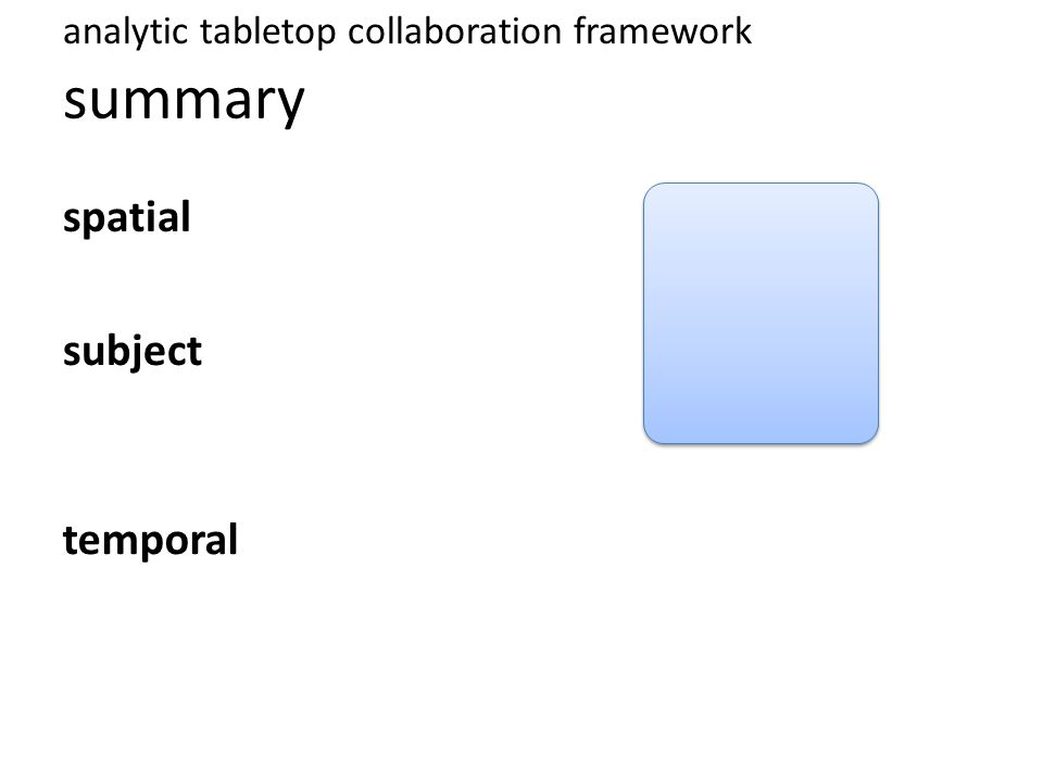 summary analytic tabletop collaboration framework spatial subject temporal