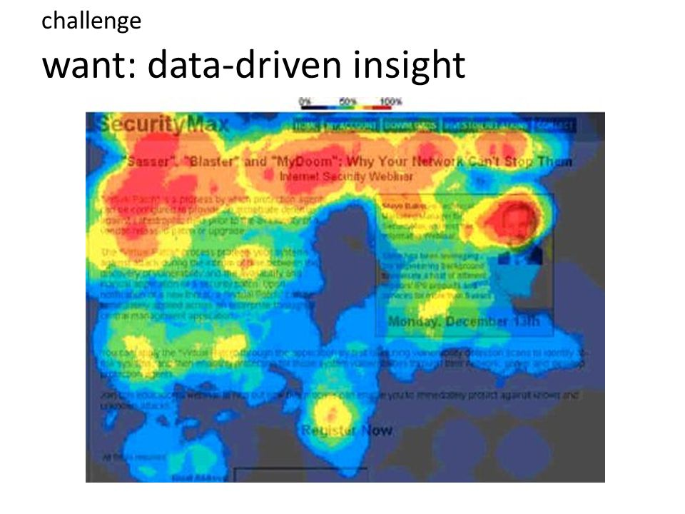 want: data-driven insight challenge