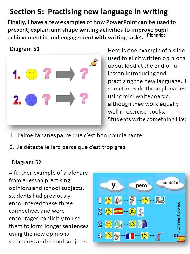 Section 5: Practising new language in writing Finally, I have a few examples of how PowerPoint can be used to present, explain and shape writing activities to improve pupil achievement in and engagement with writing tasks.