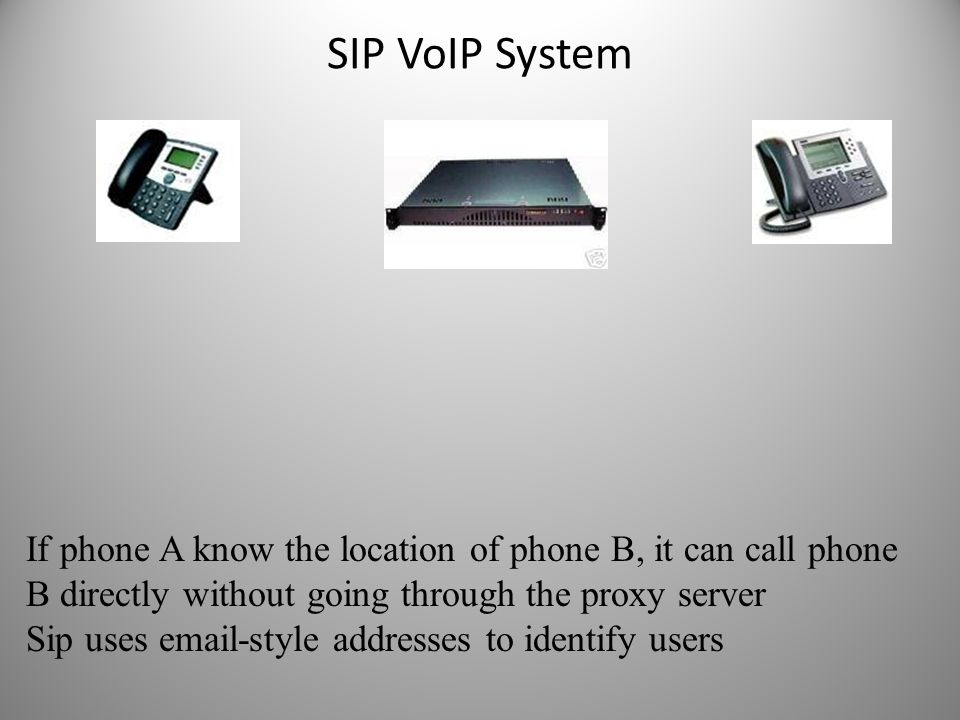 SIP VoIP System If phone A know the location of phone B, it can call phone B directly without going through the proxy server Sip uses email-style addr