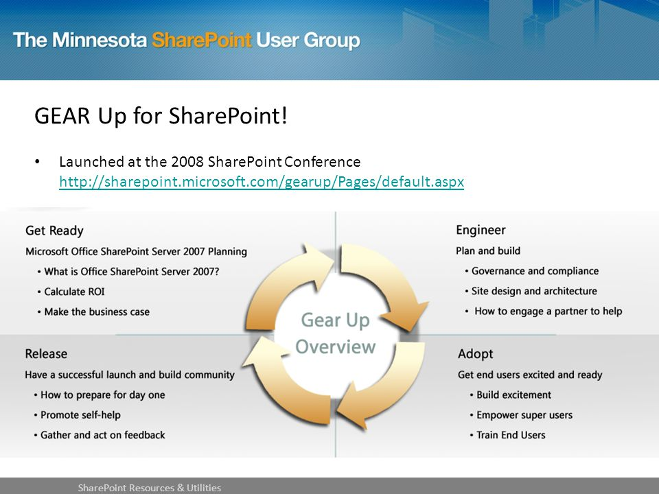 GEAR Up for SharePoint.
