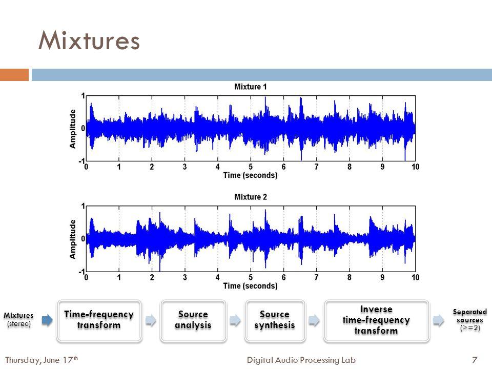 28Digital Audio Processing LabThursday, June 17 th 28Digital Audio Processing LabThursday, June 17 th Gini Index vs.