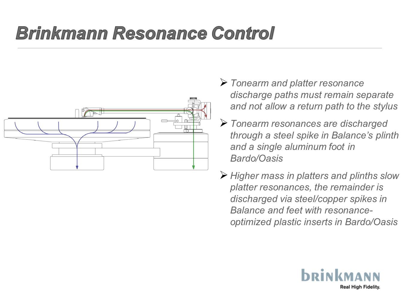  Tonearm and platter resonance discharge paths must remain separate and not allow a return path to the stylus  Tonearm resonances are discharged through a steel spike in Balance's plinth and a single aluminum foot in Bardo/Oasis  Higher mass in platters and plinths slow platter resonances, the remainder is discharged via steel/copper spikes in Balance and feet with resonance- optimized plastic inserts in Bardo/Oasis