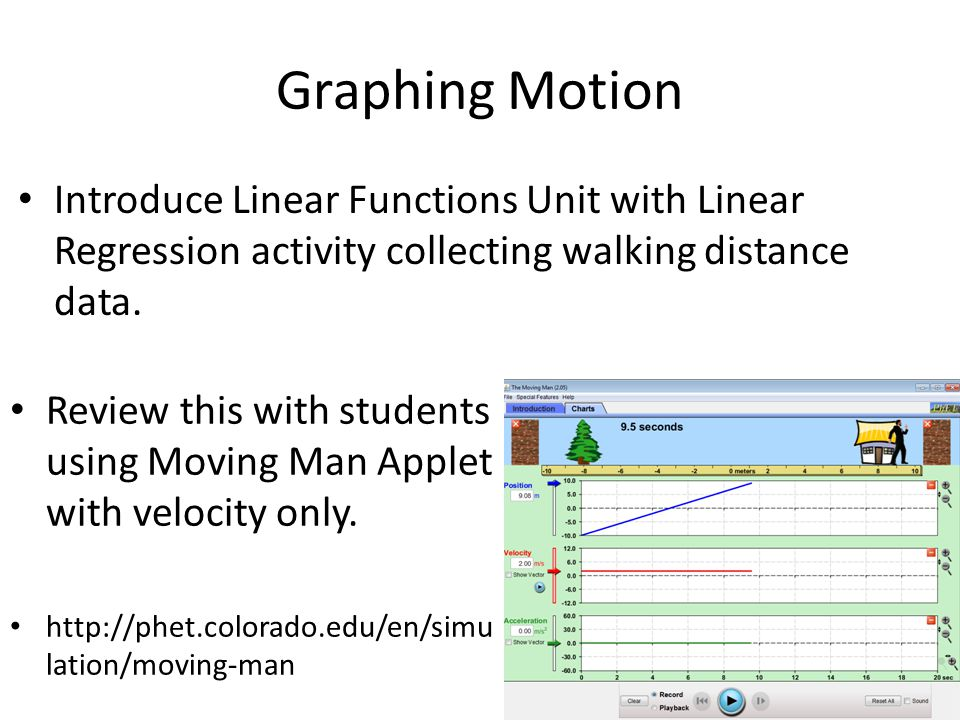 Graphing Motion Introduce Linear Functions Unit with Linear Regression activity collecting walking distance data.