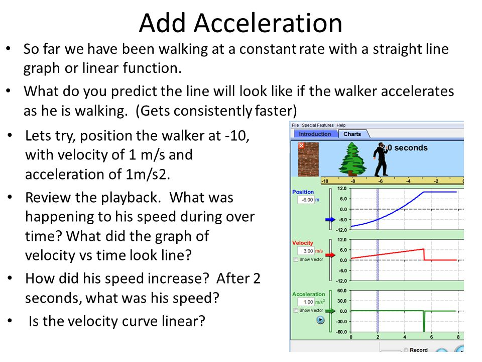 Add Acceleration So far we have been walking at a constant rate with a straight line graph or linear function.