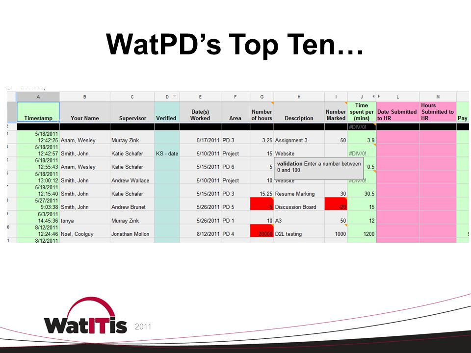 WatPD's Top Ten… 2011