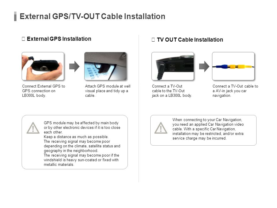 External GPS/TV-OUT Cable Installation GPS module may be affected by main body or by other electronic devices if it is too close each other. Keep a di