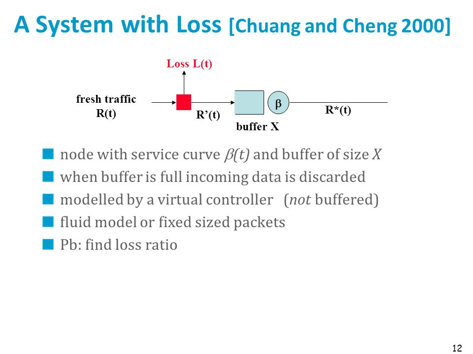 A System with Loss [Chuang and Cheng 2000] node with service curve  (t) and buffer of size X when buffer is full incoming data is discarded modelled by a virtual controller (not buffered) fluid model or fixed sized packets Pb: find loss ratio 12 fresh traffic R(t) buffer X Loss L(t)  R'(t) R*(t)