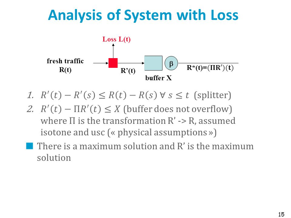 Analysis of System with Loss 15 fresh traffic R(t) buffer X Loss L(t)  R'(t)