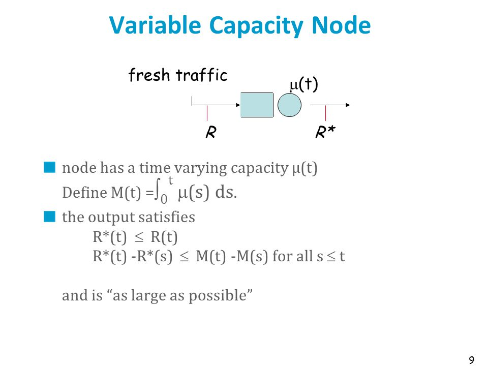 Variable Capacity Node node has a time varying capacity µ(t) Define M(t) =  0 t  (s) ds.