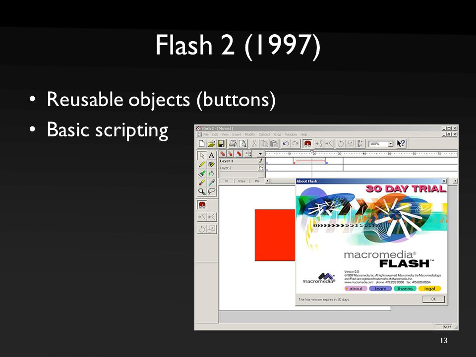 Flash 2 (1997) Reusable objects (buttons) Basic scripting 13