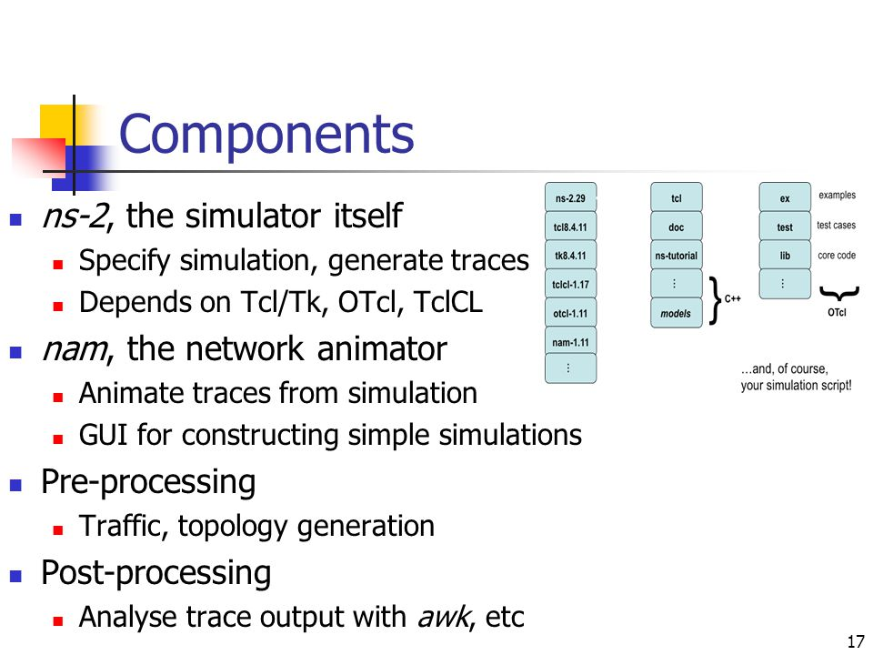 Components ns-2, the simulator itself Specify simulation, generate traces Depends on Tcl/Tk, OTcl, TclCL nam, the network animator Animate traces from