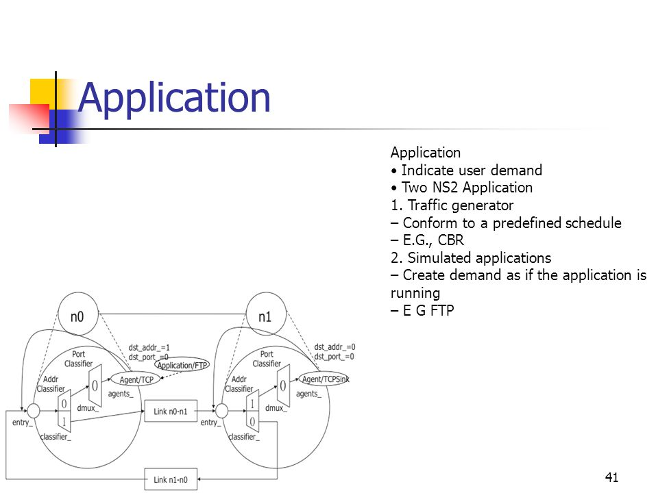 41 Application Indicate user demand Two NS2 Application 1. Traffic generator – Conform to a predefined schedule – E.G., CBR 2. Simulated applications