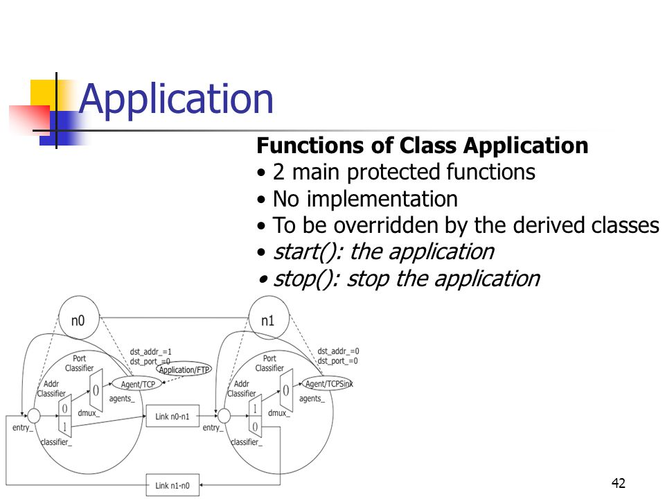 42 Functions of Class Application 2 main protected functions No implementation To be overridden by the derived classes start(): the application stop()