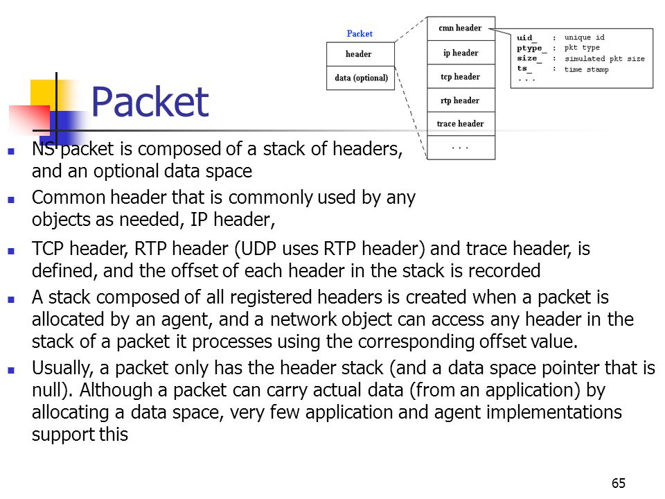Packet NS packet is composed of a stack of headers, and an optional data space Common header that is commonly used by any objects as needed, IP header