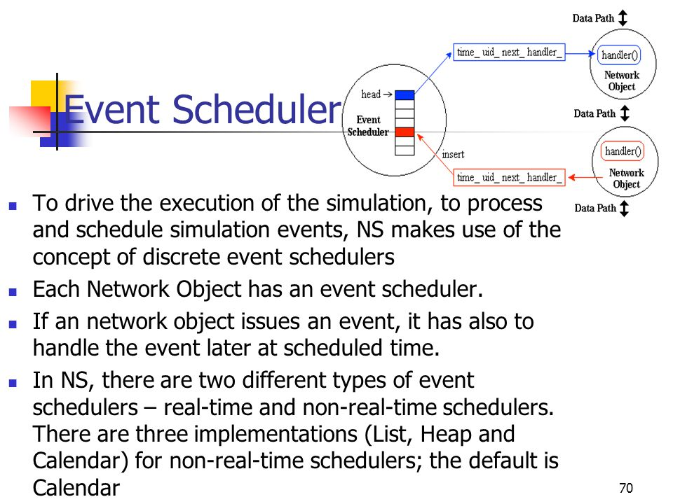 Event Scheduler To drive the execution of the simulation, to process and schedule simulation events, NS makes use of the concept of discrete event sch