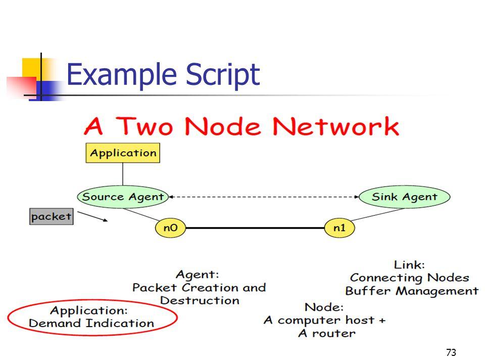 73 Example Script