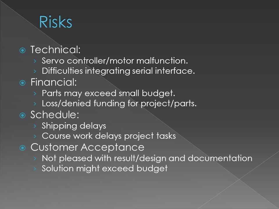  Technical: › Servo controller/motor malfunction.