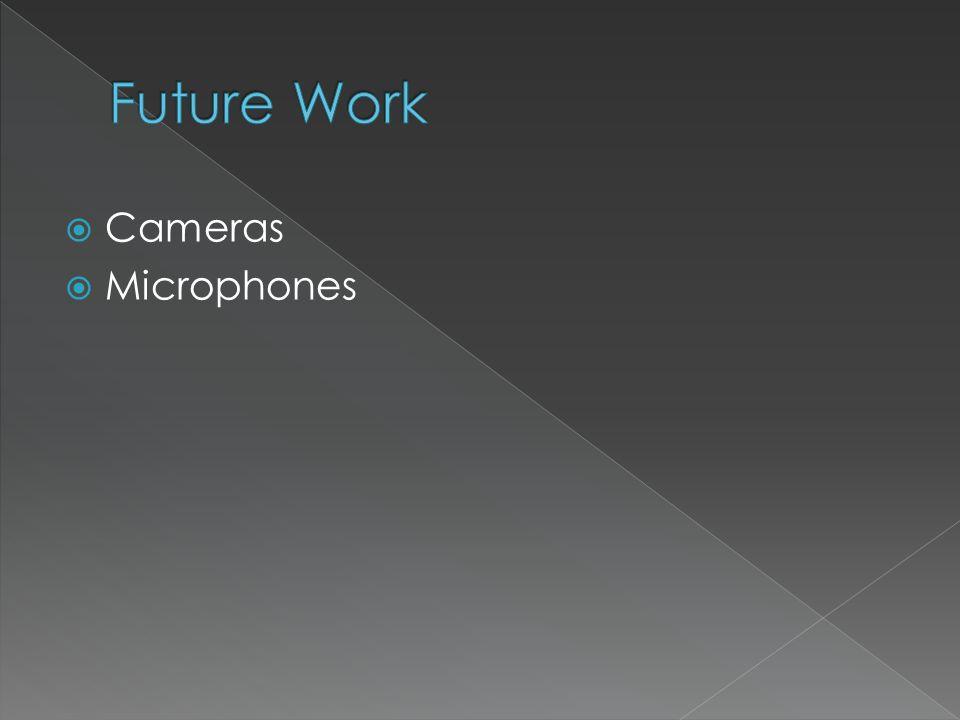  Cameras  Microphones