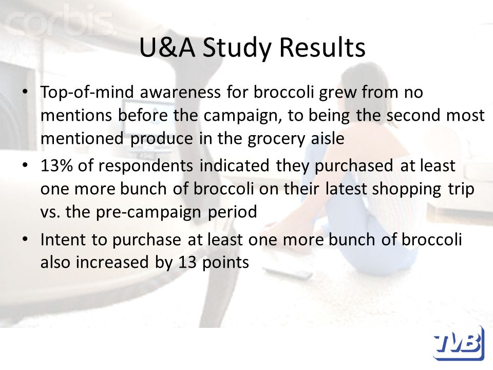 U&A Study Results Top-of-mind awareness for broccoli grew from no mentions before the campaign, to being the second most mentioned produce in the grocery aisle 13% of respondents indicated they purchased at least one more bunch of broccoli on their latest shopping trip vs.