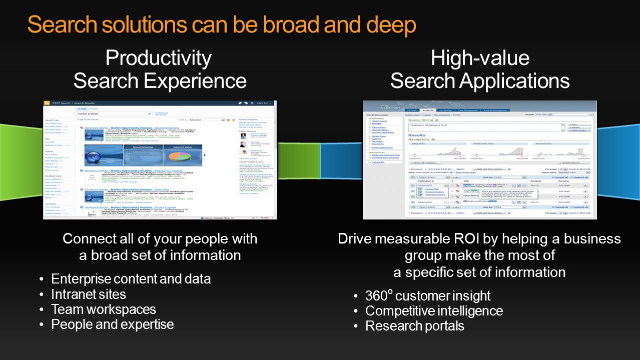 Search solutions can be broad and deep Productivity Search Experience High-value Search Applications Connect all of your people with a broad set of information Enterprise content and data Intranet sites Team workspaces People and expertise Drive measurable ROI by helping a business group make the most of a specific set of information 360 o customer insight Competitive intelligence Research portals