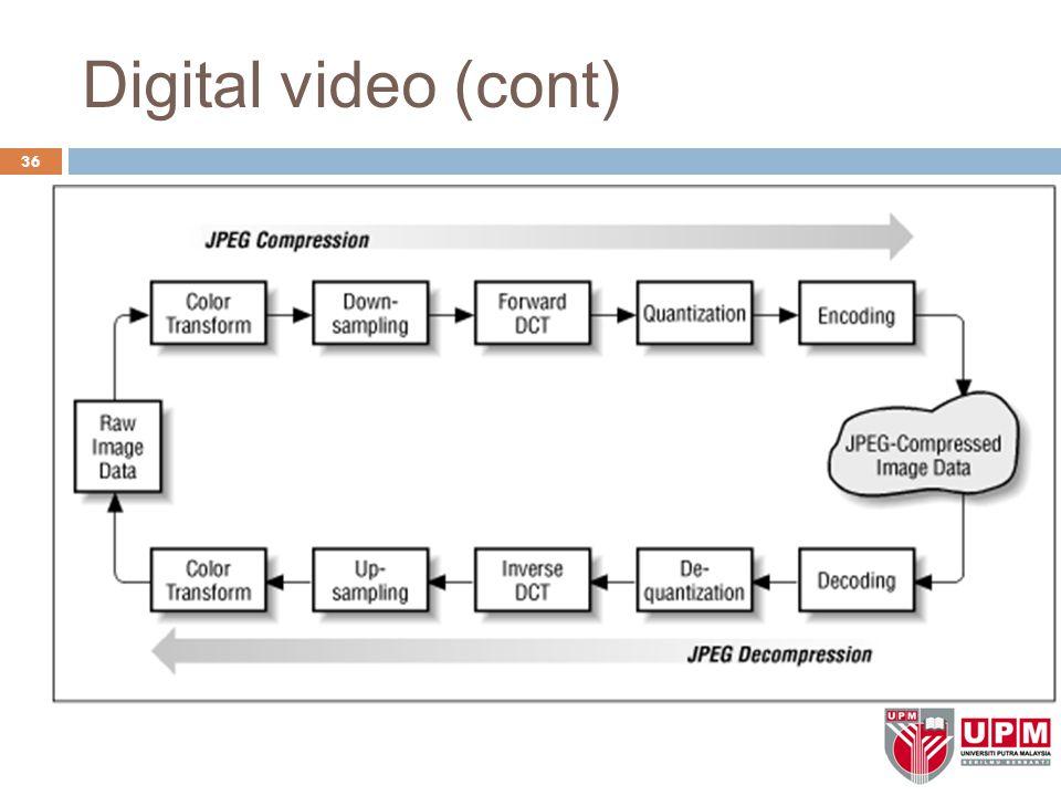 Digital video (cont) 36