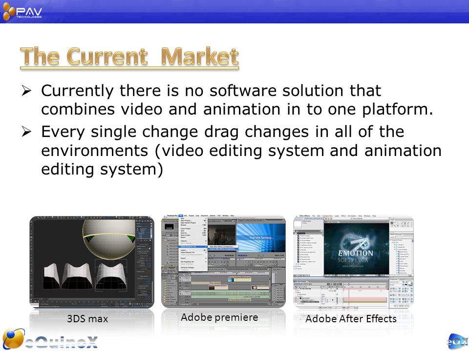  Currently there is no software solution that combines video and animation in to one platform.