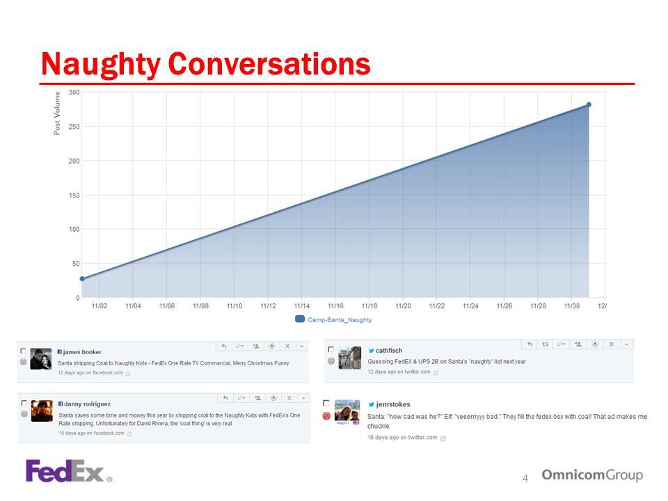 Naughty Conversations 4