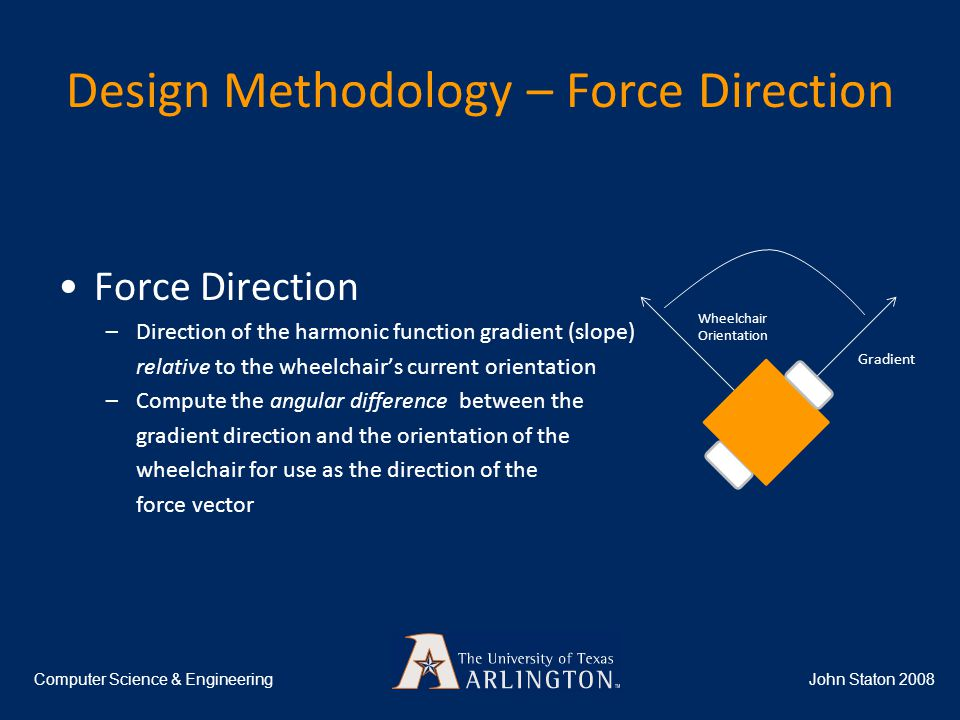 Design Methodology – Force Direction John Staton 2008Computer Science & Engineering Force Direction –Direction of the harmonic function gradient (slope) relative to the wheelchair's current orientation –Compute the angular difference between the gradient direction and the orientation of the wheelchair for use as the direction of the force vector Wheelchair Orientation Gradient