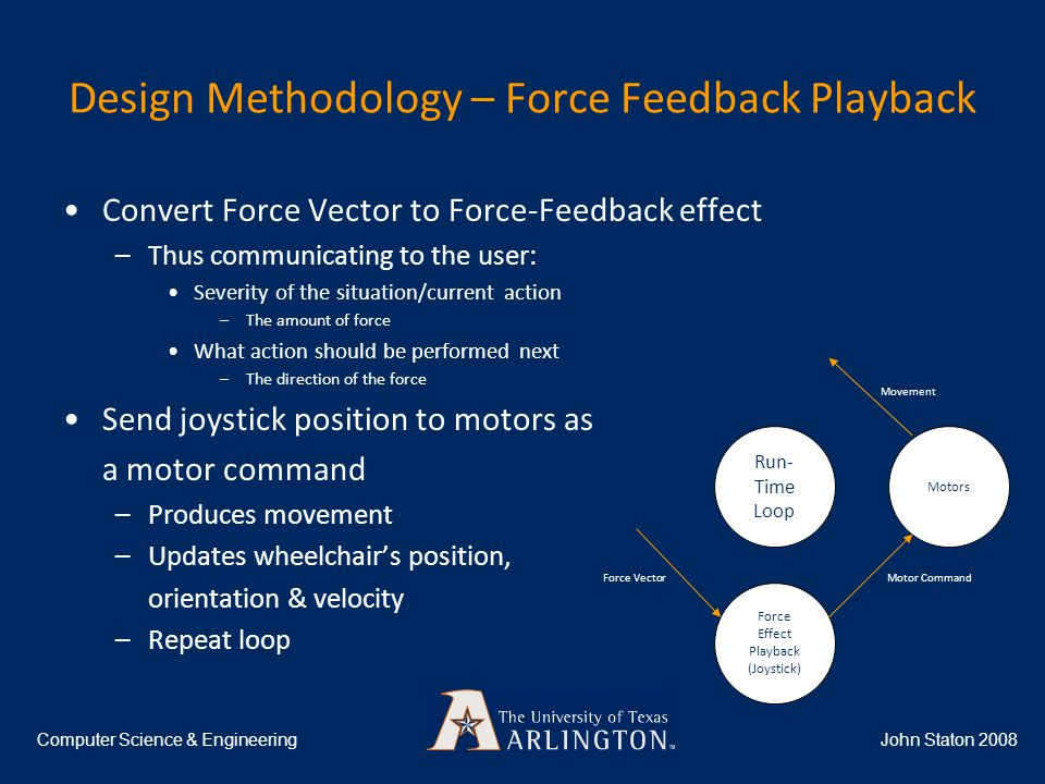 Design Methodology – Force Feedback Playback John Staton 2008Computer Science & Engineering Run- Time Loop Force Effect Playback (Joystick) Motors Force VectorMotor Command Movement Convert Force Vector to Force-Feedback effect –Thus communicating to the user: Severity of the situation/current action –The amount of force What action should be performed next –The direction of the force Send joystick position to motors as a motor command –Produces movement –Updates wheelchair's position, orientation & velocity –Repeat loop
