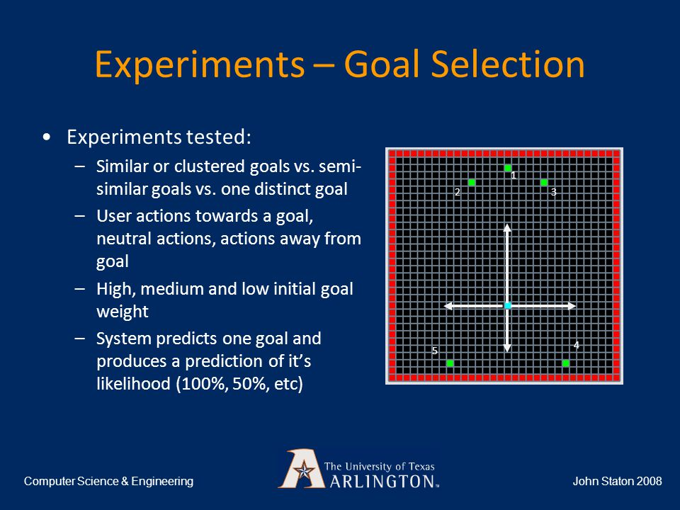 Experiments – Goal Selection Experiments tested: –Similar or clustered goals vs.