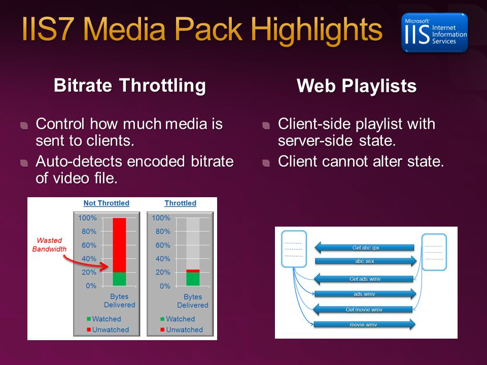 Bitrate Throttling Control how much media is sent to clients.