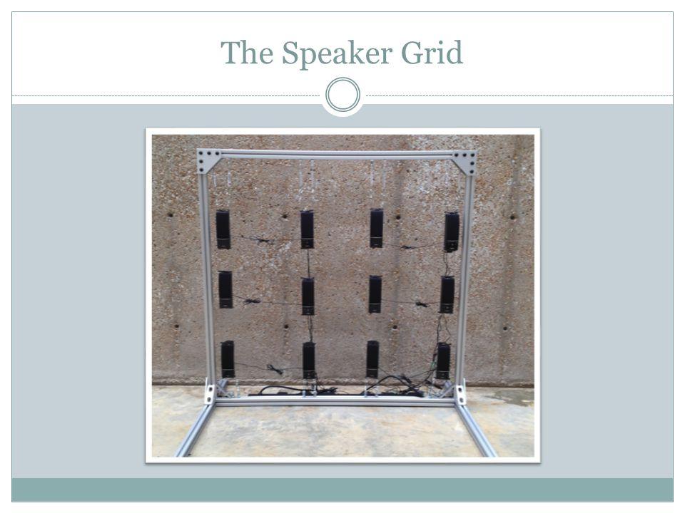 The Speaker Grid