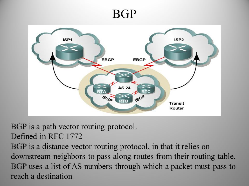 BGP BGP is a path vector routing protocol. Defined in RFC 1772 BGP is a distance vector routing protocol, in that it relies on downstream neighbors to