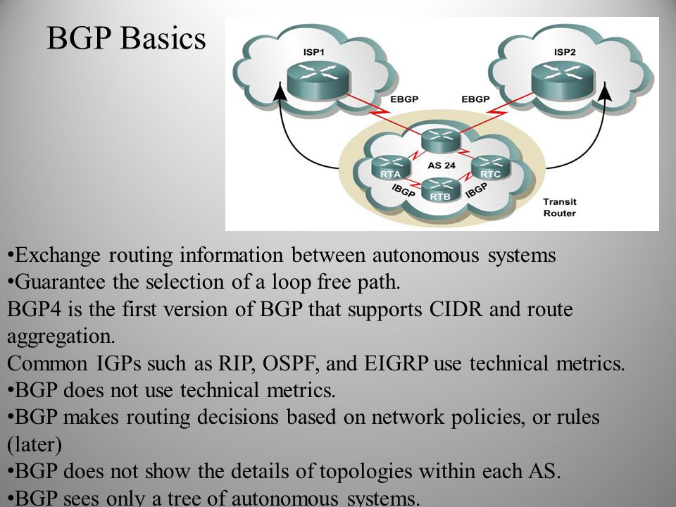 BGP Basics Exchange routing information between autonomous systems Guarantee the selection of a loop free path. BGP4 is the first version of BGP that