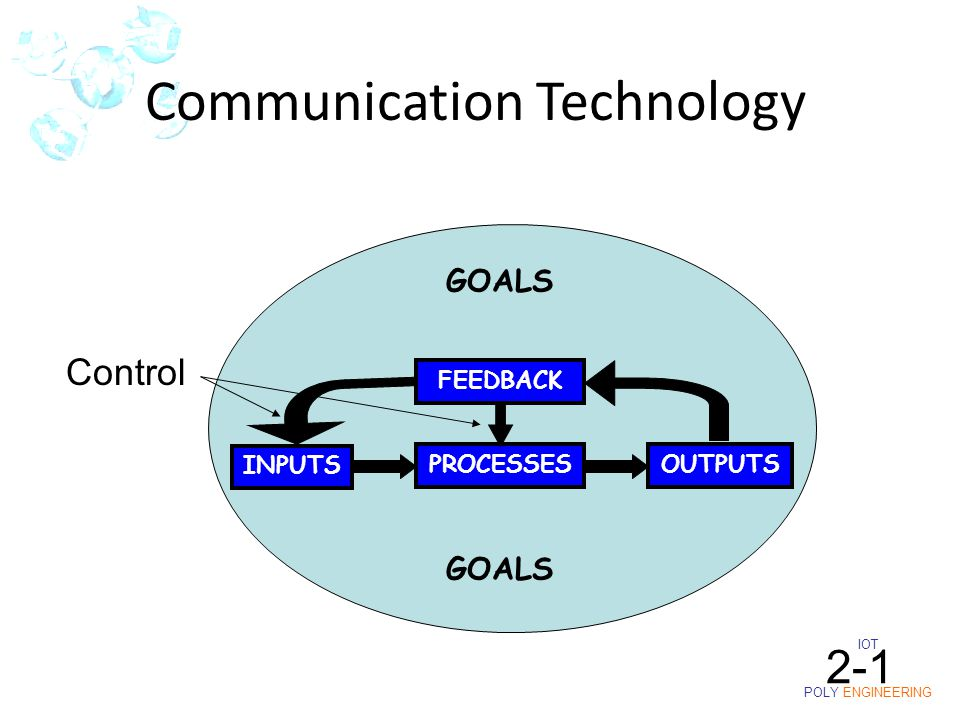 IOT POLY ENGINEERING 2-1 INPUTS PROCESSESOUTPUTS GOALS FEEDBACK Control Communication Technology