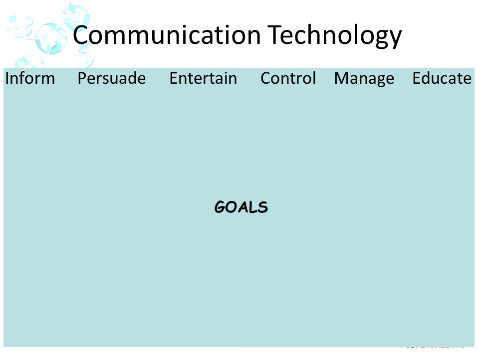 IOT POLY ENGINEERING 2-1 GOALS Communication Technology Inform Persuade Entertain Control Manage Educate