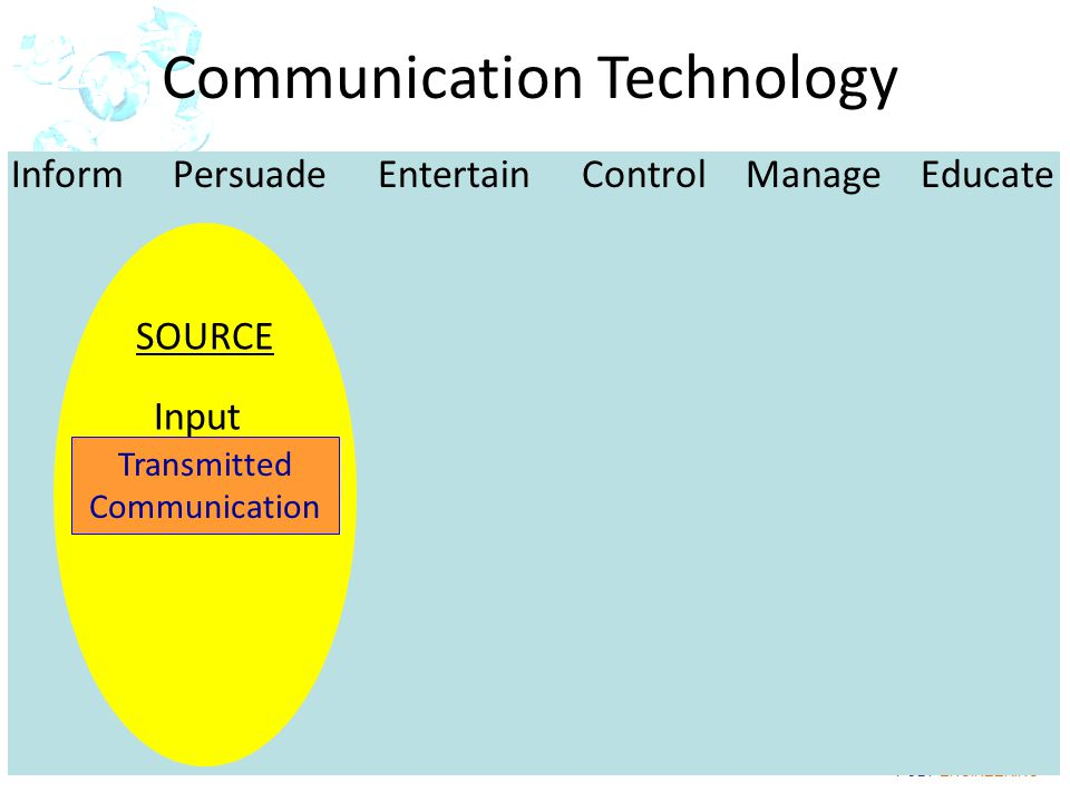 IOT POLY ENGINEERING 2-1 Communication Technology Transmitted Communication Input SOURCE Inform Persuade Entertain Control Manage Educate